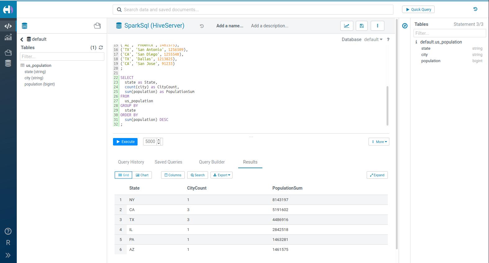 Spark SQL Editor